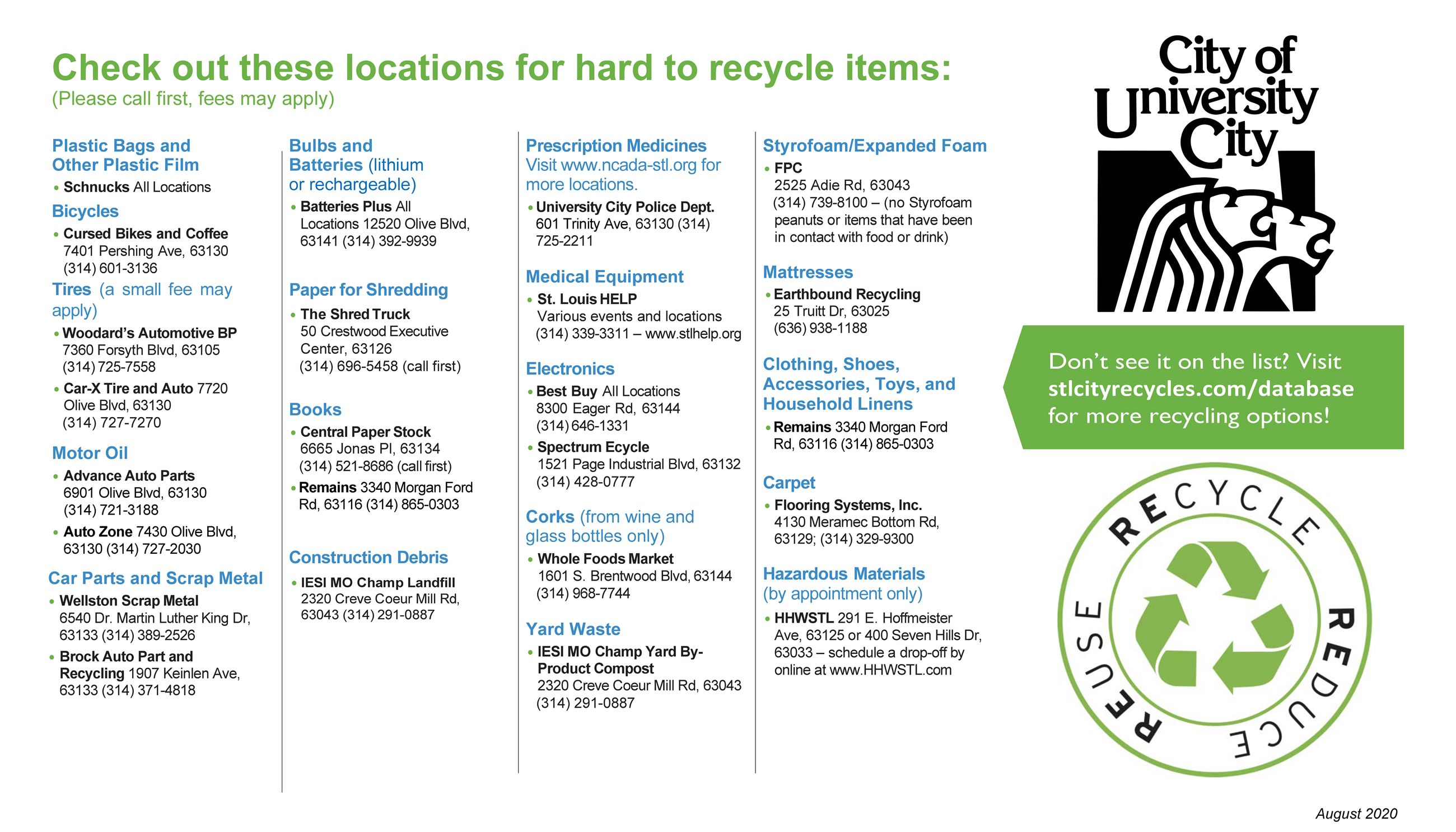 WHERE TO TAKE HARD TO RECYCLE ITEMS